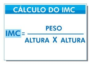 Índice de masa corporal fórmula, cálculo