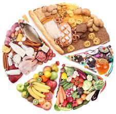 Como engordar sanamente, alimentos