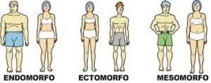 Como saber mi peso ideal, contextura física