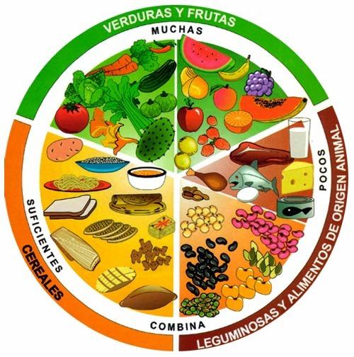 Alimentos que contienen carbohidratos la guia de las - Alimentos hidratos de carbono tabla ...