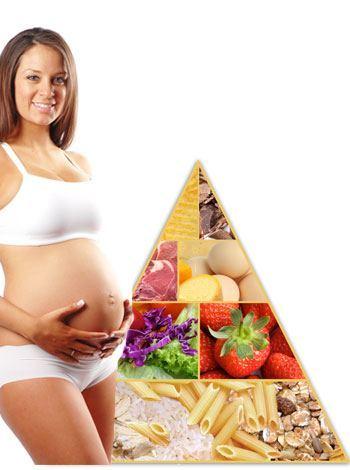 dieta en el embarazo equilibrada