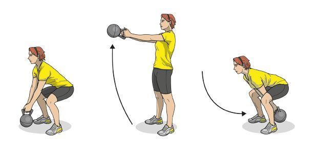 ejemplo ejercicios abdominales kettlebell