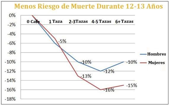 Esta gráfica fue traducida al español, no se alteró ningun tipo de dato