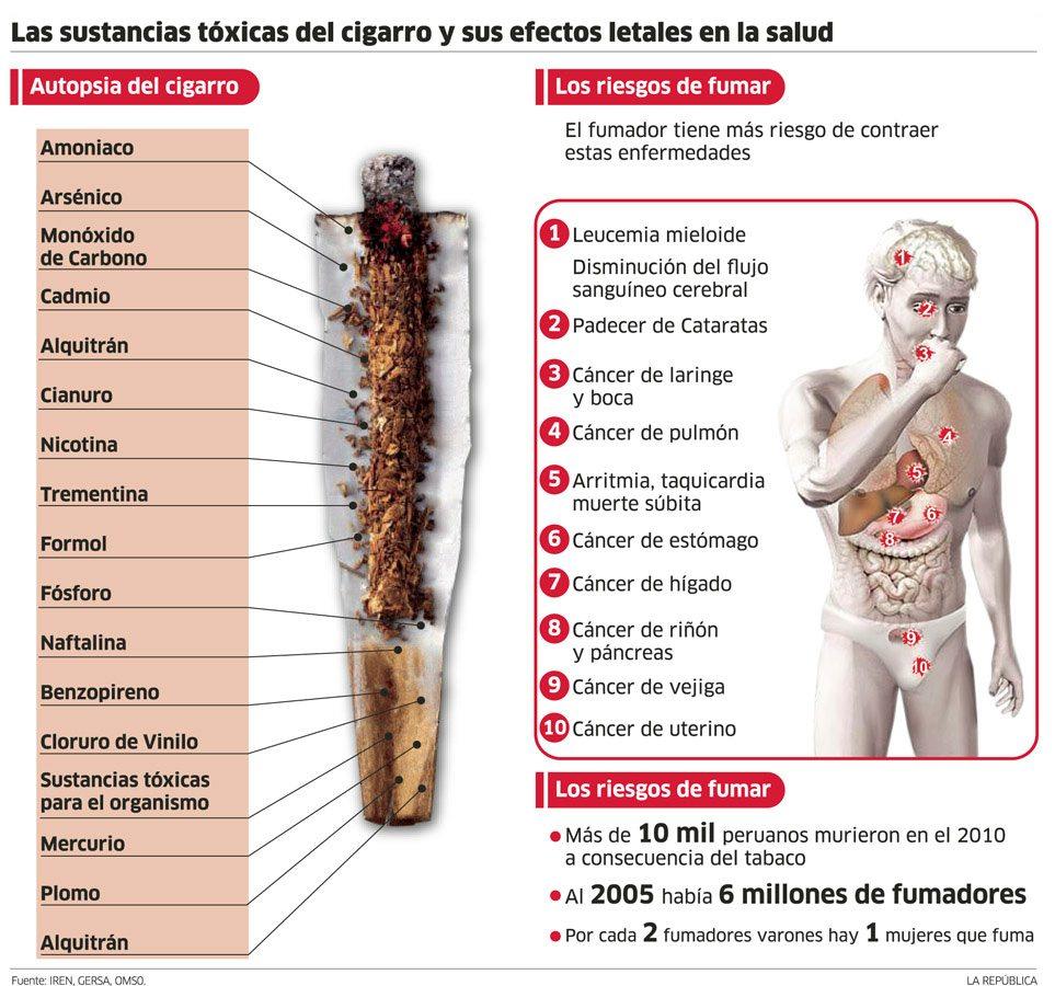 dejar-de-fumar-2
