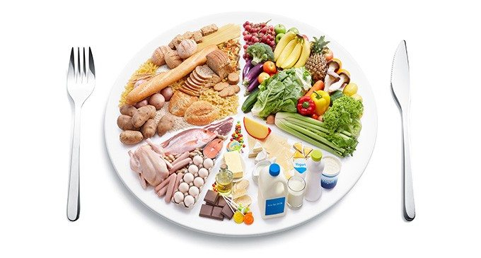 la mejor dieta para adelgazar-equilibrada