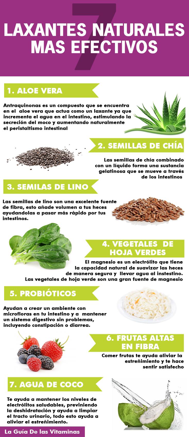 Los 16 alimentos que hacen los mejores laxantes naturales - Que alimentos son antioxidantes naturales ...