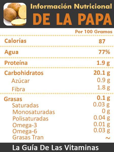 Papas beneficios para tu salud y datos nutricionales la gu a de las vitaminas - Contenido nutricional de los alimentos ...