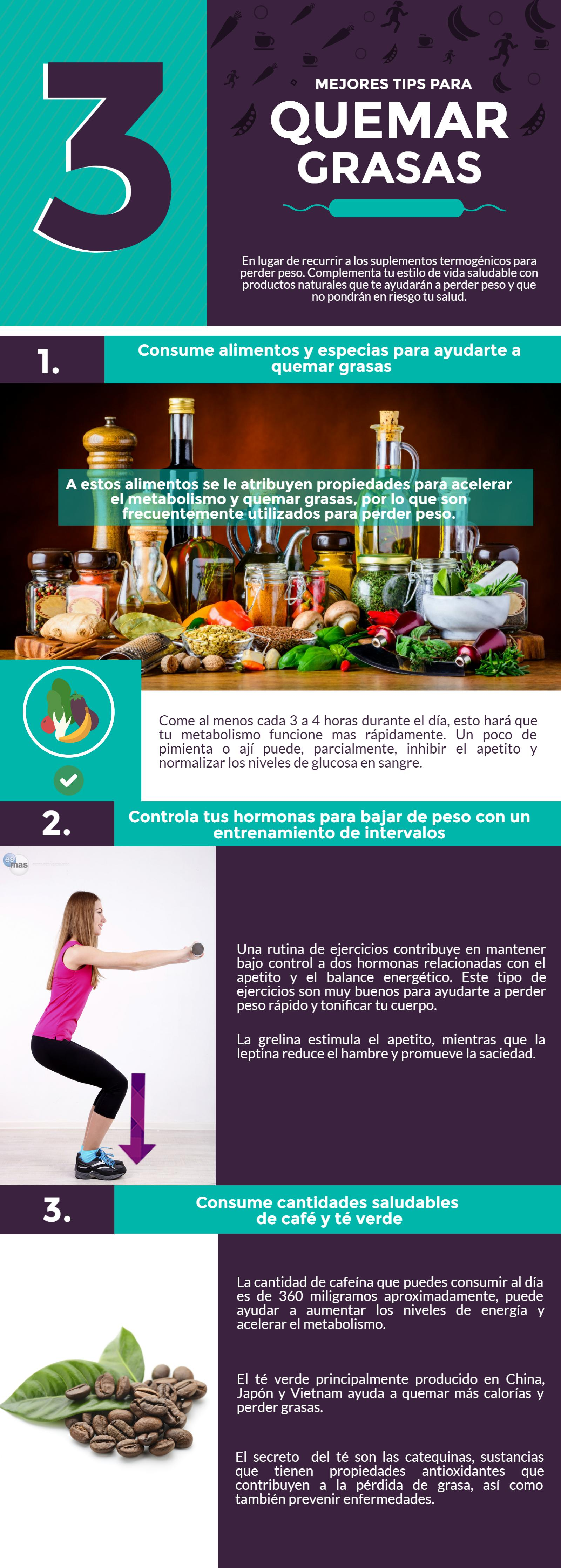 infograficos de tres tips para quemar grasa