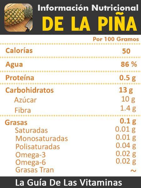informacion-nutricional-pina