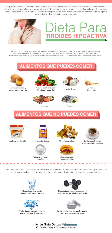 Alimentos para regular la tiroides y prevenir enfermedades