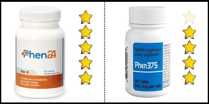 phen24-contra-phen35