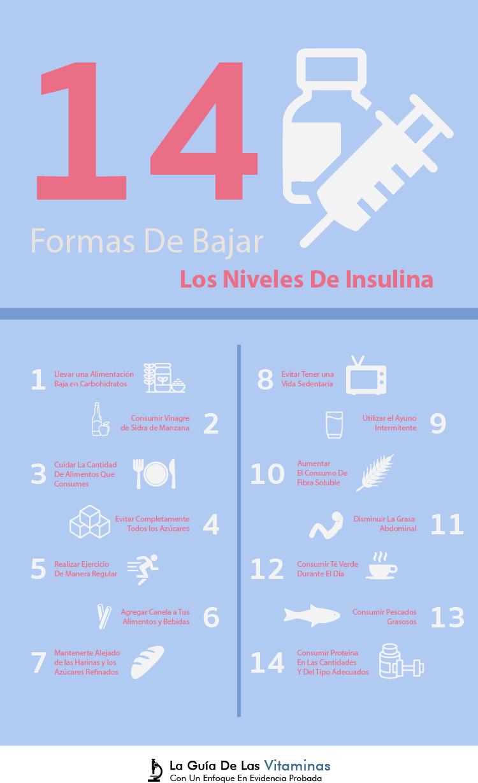 14 Formas De Bajar Los Niveles De Insulina - La Guía de