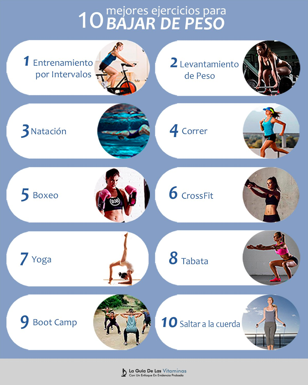 Bajar de peso rapido ejercicios de calentamiento