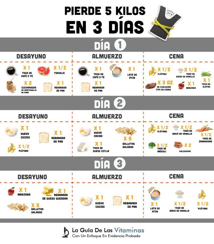 Dieta para bajar de peso en 3 dias militar