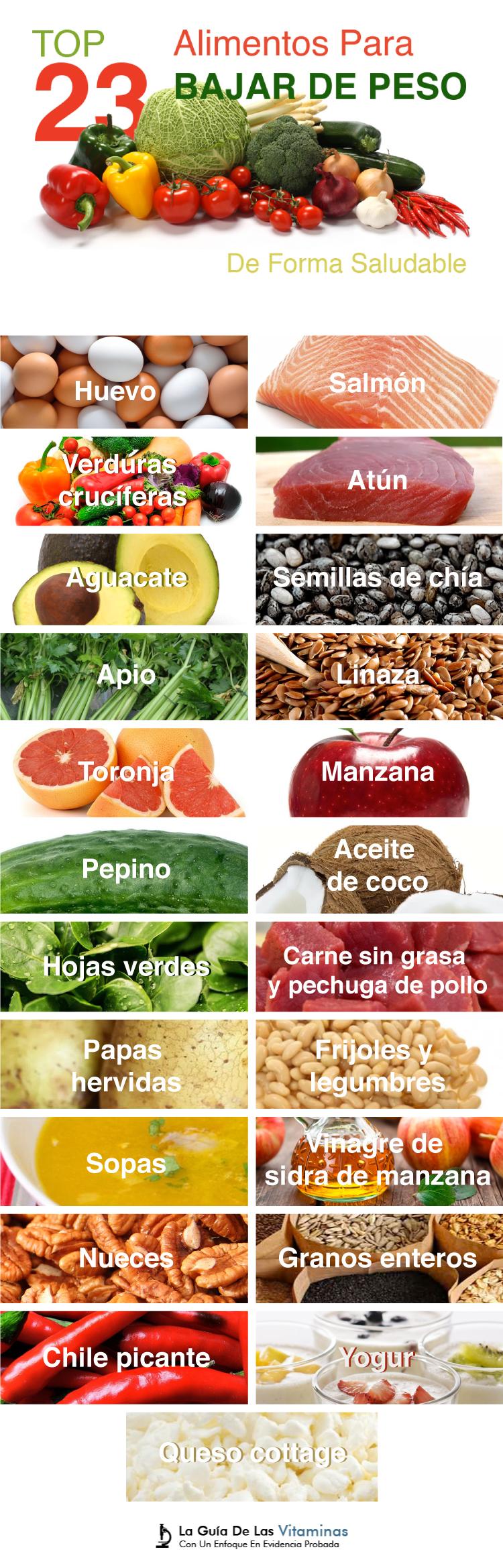 Alimentos para bajar de peso naturalmente wine